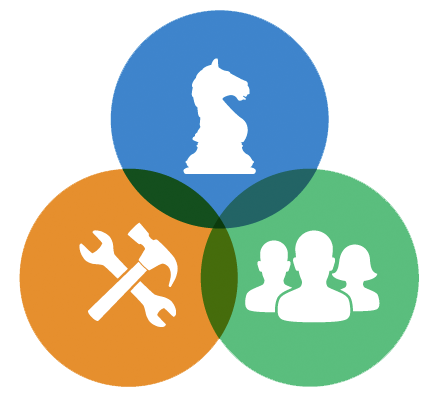 graphic with 3 icons: a chess piece, 3 heads, and tools